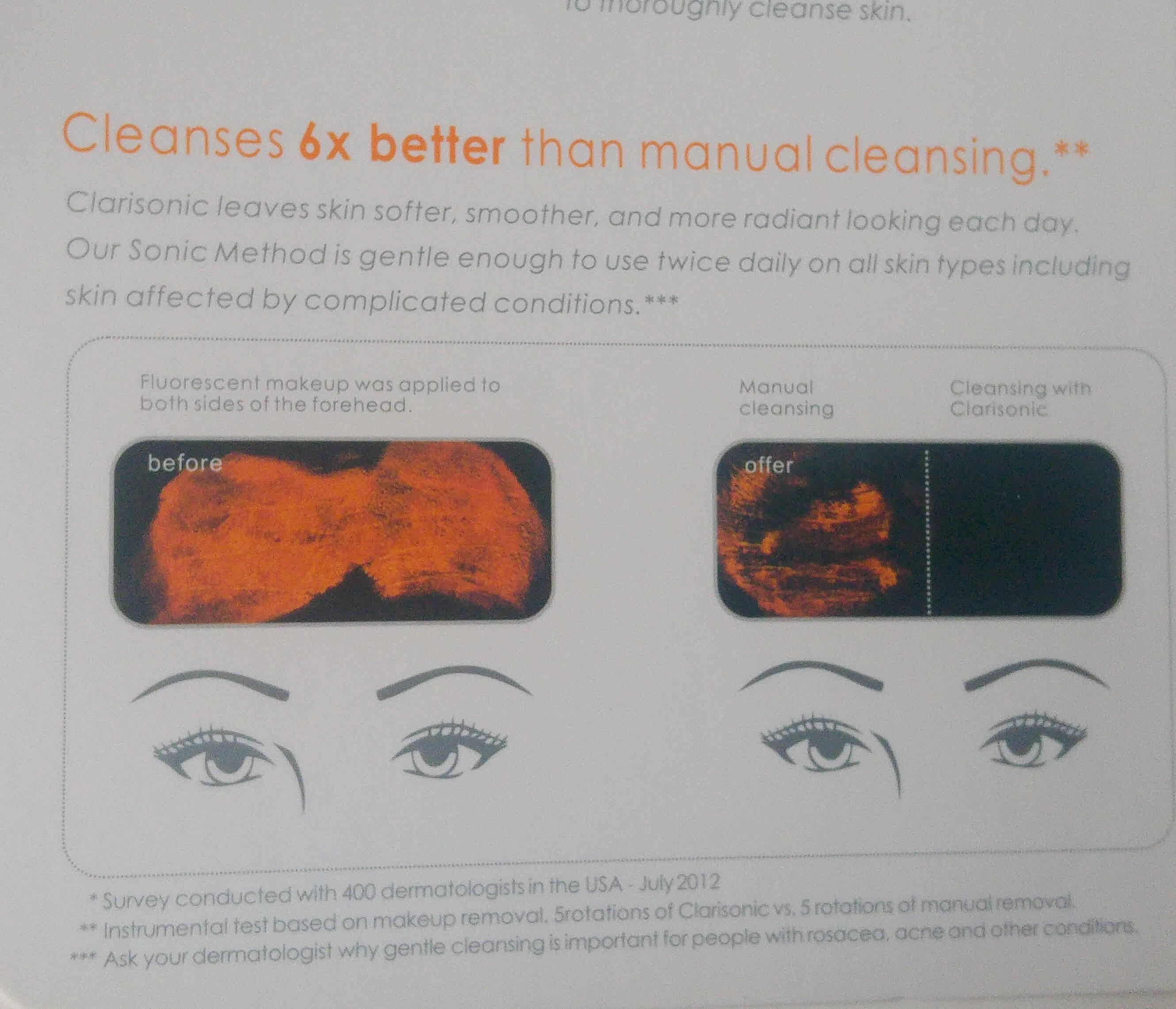 Clarisonic cleans 6 times better than your hands