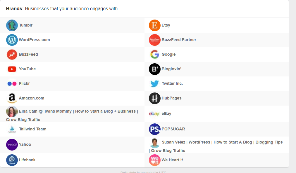 How to find Pinterest group board to join: look at the influencer in your niche