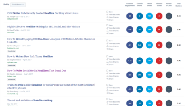 Buzzsumo is a great place where to look for ideas on the topic of your next blog post